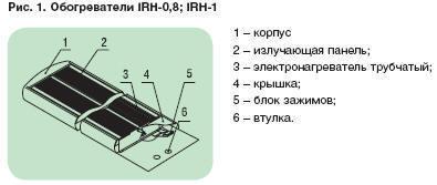 инструкция на обогреватель