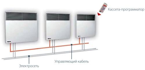 installation chauffe eau thermodynamique devis maison le mans rueil malmaison cholet. Black Bedroom Furniture Sets. Home Design Ideas